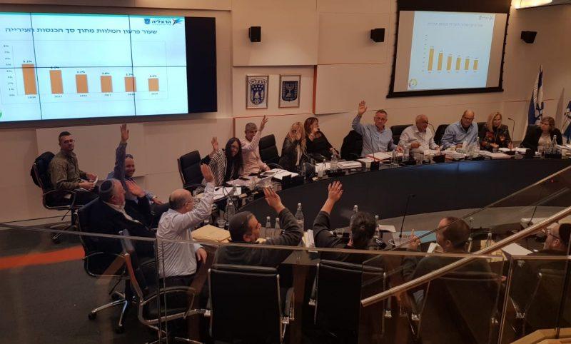 חברי מועצת עיריית הרצליה מצביעים על תקציב 2019