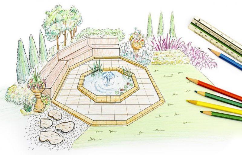 תכנון גינות בשרון (צילום: By Toa55, shutterstock)