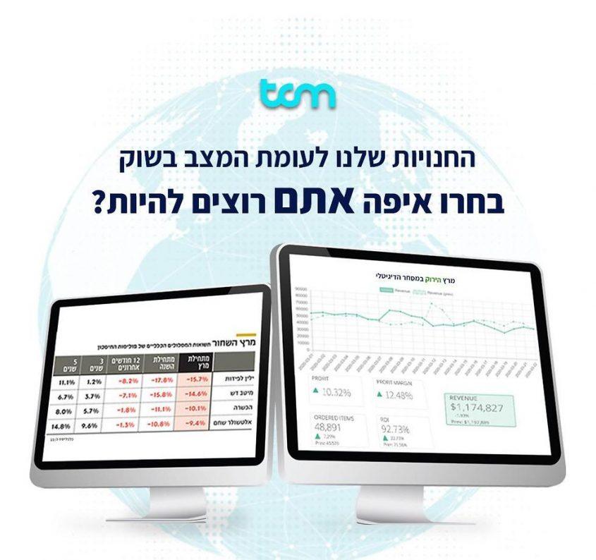 מסחר דיגיטלי מול המצב בשוק | TCM. תמונה באדיבות הלקוח